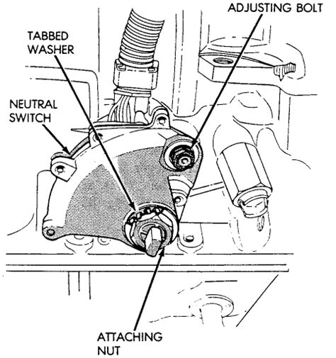 2005 jeep liberty neutral safety switch location wiring