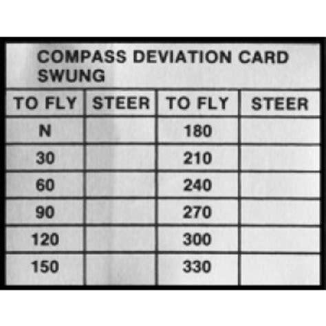print compass deviation card template wag aero interior placards placards restoration