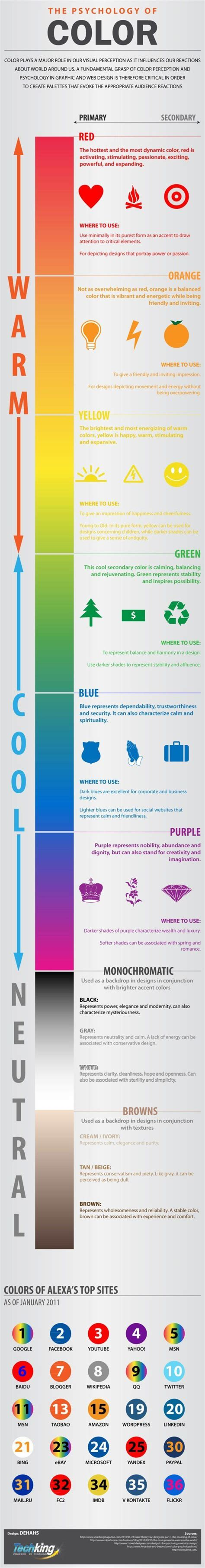 25 best ideas about psychology of color on pinterest 513 best images about elements of art color lessons on