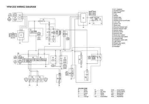 2000 yamaha grizzly 600 wiring diagram 2000 wiring