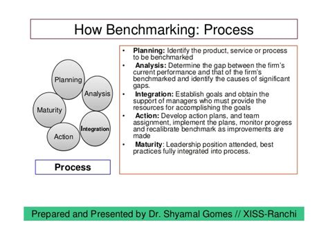 bench marking process chapter 4 benchmarking 1