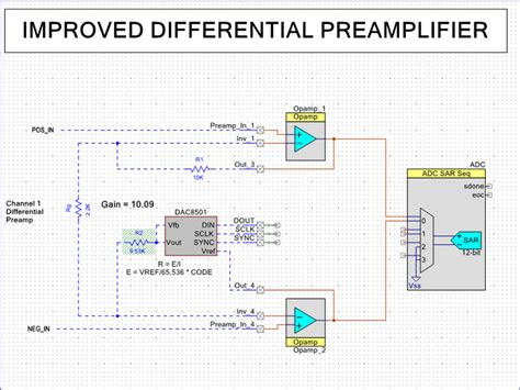 two advantages of integrated circuits separate circuit components dac programmable resistor 28 images cn0038 circuit note and reference circuit info