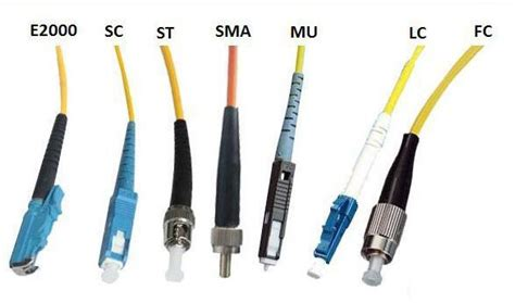 Patch Cord Fiber Optic by Ftth Fiber Optic Patch Cord Fiber Optic Telecom