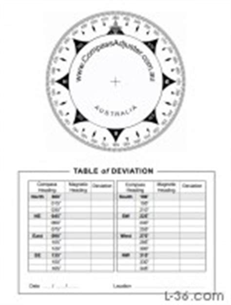 compass deviation card template compass calibration