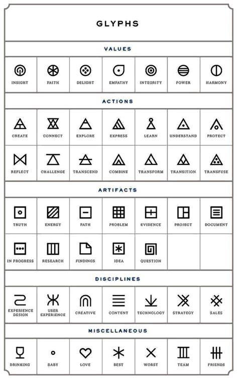 glyph tattoo glyphs fashion tattoos glyph and