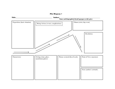 Use Diagram For Basic Search Plot Diagram And Literary Elements
