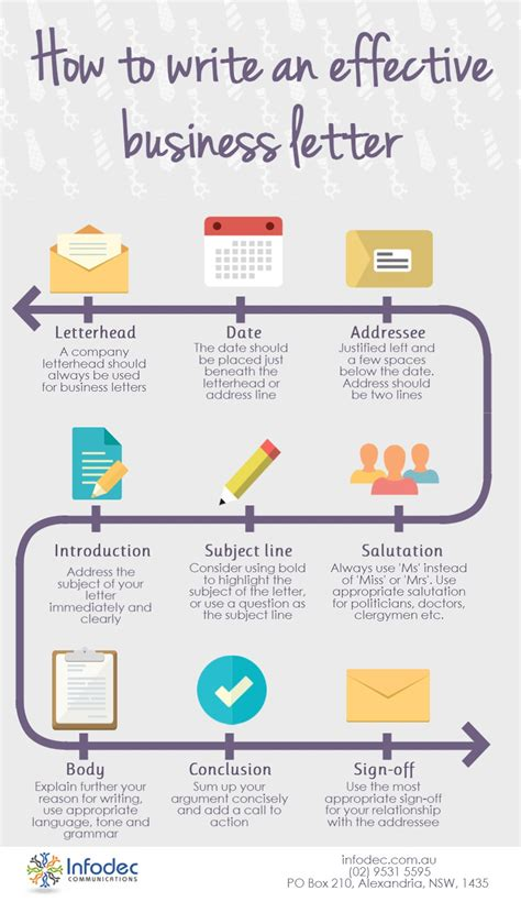effective business letter writing infodec communications