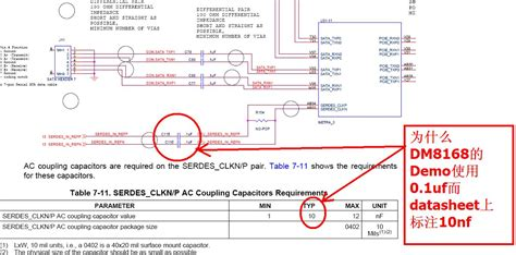layout nf e 3 1 download why the ac coupling capacity of pcie is used 0 1uf but it