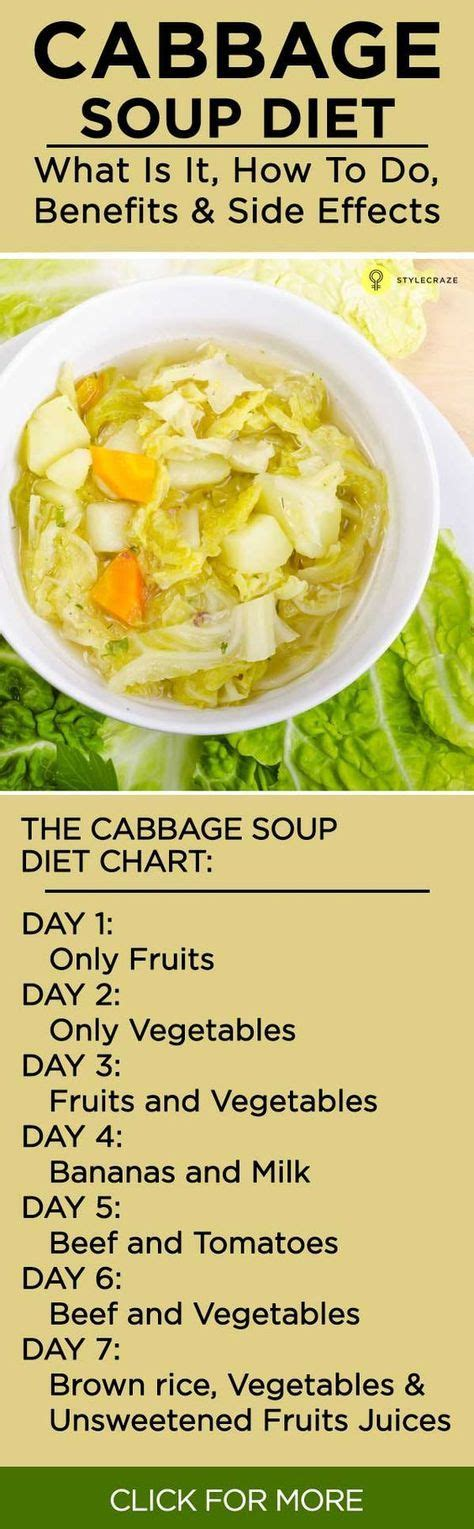 3 Day Cabbage Soup Detox Diet by Best 25 Cabbage Soup Diet Ideas On Cabbage