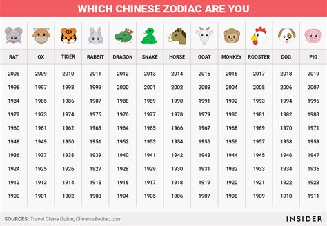 new year what does each animal what the zodiac means insider