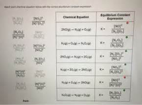 solved match each chemical reaction with the correct diag solved match each chemical equation below with the correc
