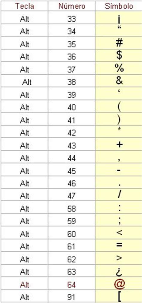 codigo ascii aski tabla simbolos con tecla alt mas como hacer simbolos alt para tu simbolos para codigos