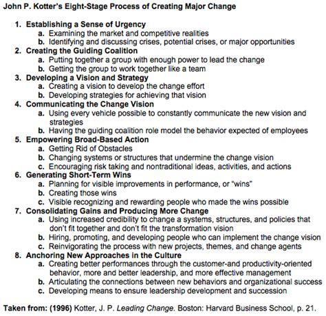 kotter key john p kotter s change process change management