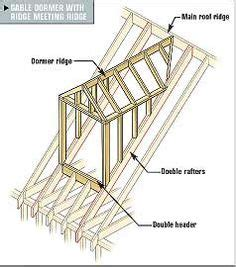 Gable Dormer Plans Shed Dormer On Dormer Ideas Dormer Windows