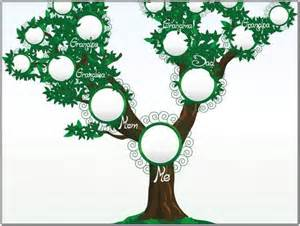 family tree maker free template family tree template maker free pictures reference