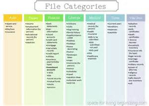 home file organization on organize home files