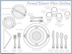place setting template place setting template food presentation ideas