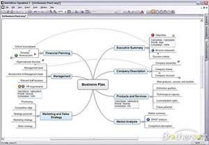 Visio Mind Map Template visio mind map template