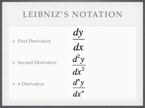 math derivative notations