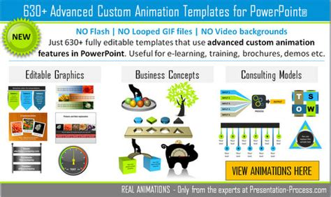 videoscribe advanced tutorial powerpoint custom animation template image collections