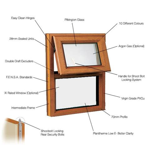 window framing diagram schematic of double hung window construction vinyl window
