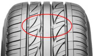 new car tyre tread depth tyre limit check driving test tips