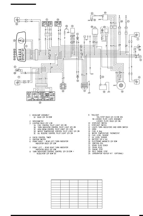 derbi senda 50cc wiring diagram efcaviation