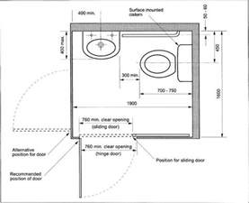 toilet regulations measurements search