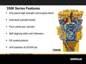 Fuel System Meui Engine Systems Diesel Engine Analyst Part 1