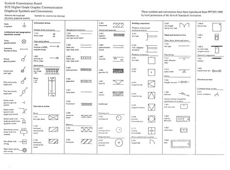 architectural floor plans symbols architectural symbols design basic 3 on architecture