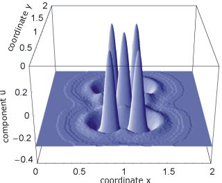 pattern formation in dissipative systems workgroup purwins pattern formation in gas discharge systems
