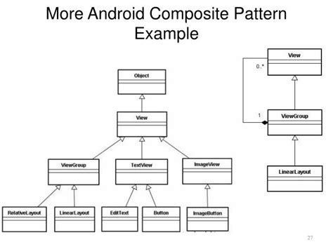 android pattern matcher exle ppt design patterns in the android framework powerpoint