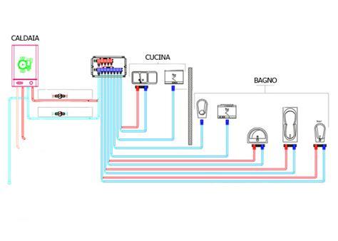 impianto idraulico appartamento impianto idraulico