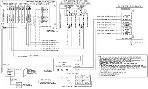 monaco rv wiring diagrams monaco rv dash ac wiring diagram new wiring diagram 2018