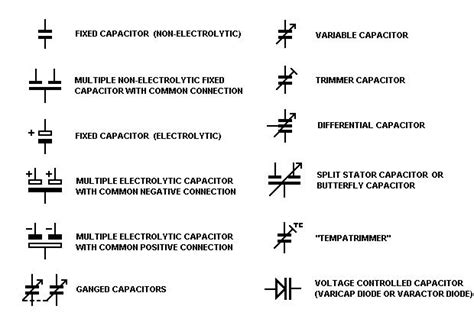 capacitor symbol chart a quot media to get quot all datas in electrical science capacitors