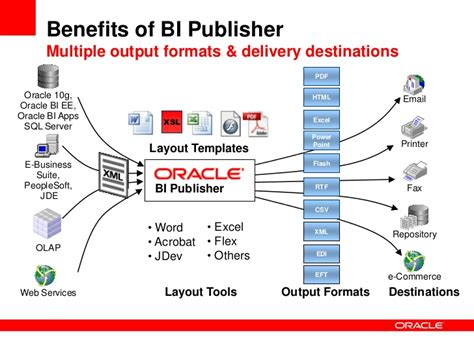 multi layout report xml publisher oracle convert oracle reports to oracle bi publisher
