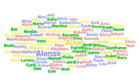 imagenes de nombres niños la importancia de nuestro nombre