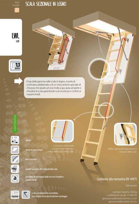 scale per soffitta scala retrattile a pezzi con scalini di legno modello lwl