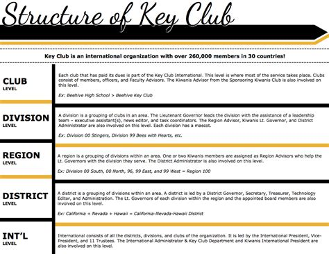 club structure template resources