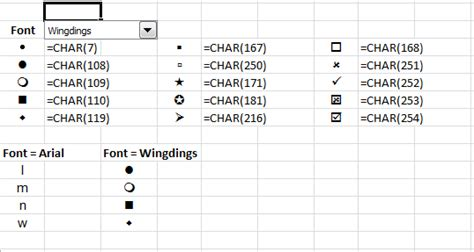 the ultimate guide to bullet points in excel launch excel