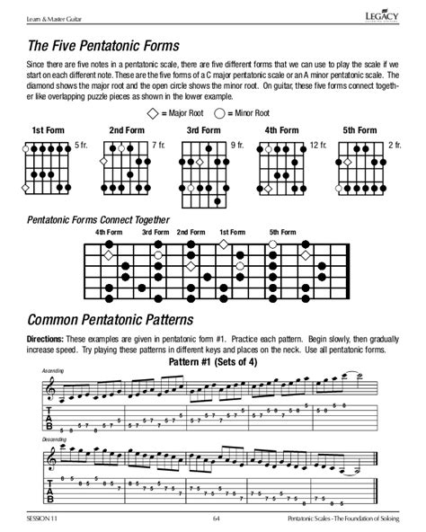 guitar tutorial ebook learn master guitar lesson book pdf