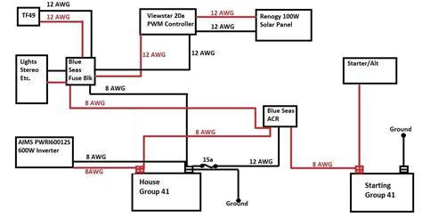 Westfalia Wiring Diagram