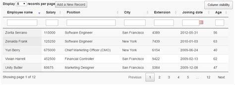 Jquery Data Table by Javascript Jquery Datatables Custom Column Visiblity