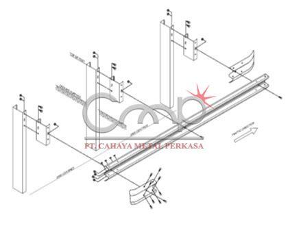 Baja Blocking Guardrail guardrail baja