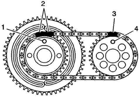 2010 hummer h3 timing chain marks installation service manual 2007 hummer h3 timing chain install 02 07 chevrolet corolado gmc canyon