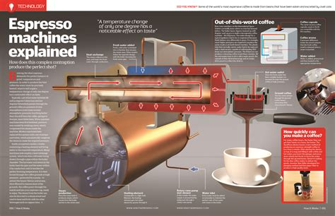 espresso maker how it works warships discover future navy tech in how it works issue