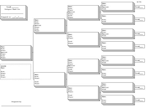 templates for family tree charts free printable blank family tree charts geneology