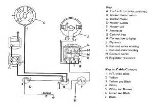 wiring diagram for ferguson to 35 tractor get free image about wiring diagram