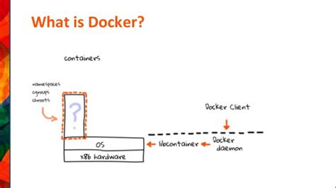 docker coreos tutorial wso2 con 2014 us tutorial apache stratos wso2 private paas