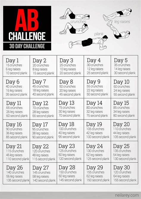 8 Best Workouts For In Their 20s by 30 Day Abs Challenge Pdf Search Health And